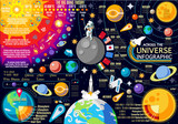 Fototapety New Horizons of Solar System Infographic. NEW bright palette 3D Flat Vector Icon Set Planets Pluto Venus Mars Jupiter Comet Skyrocket and Astronaut the Universe Around the Sun.
