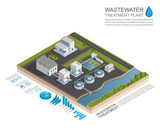 Fototapety Isometric wastewater treatment plant infographic concept, vector