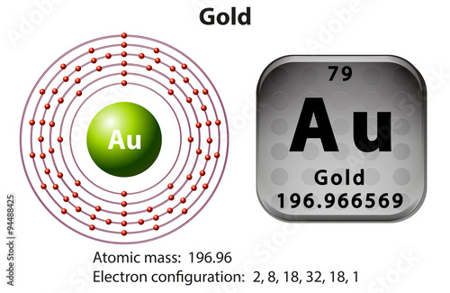 diagram of a gold atom wiring diagram gold bohr diagram diagram of atom gold