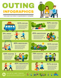Outing Infographics Set