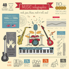 Musical instruments graphic template. All types of musical instr
