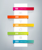 Fototapety Infographic Timeline