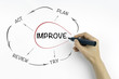 Hand with marker writing Improvement process, business concept