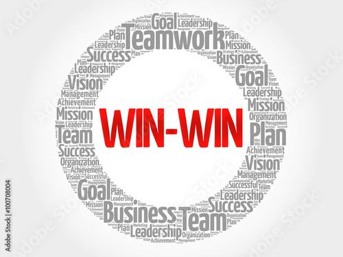 Winning solution system forex