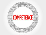 COMPETENCE circle stamp word cloud, business concept