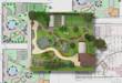 Plan of garden land