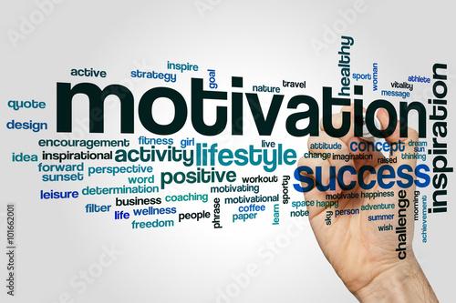 Motivation word cloud concept Poster