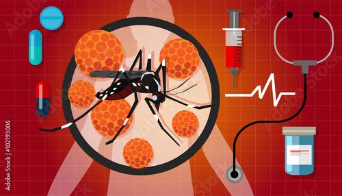 zika zica virus masquito aedes aegypti spread pandemic aotubreak - 102193006
