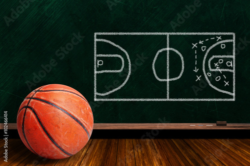 Poster Game Concept With Rugged Basketball and Chalk Board Play Strategy, With Copy Spa
