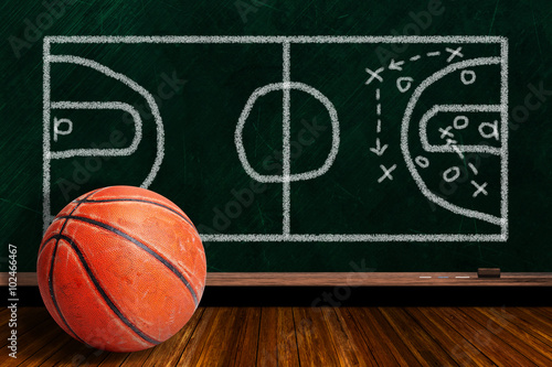 Poster Game Concept With Rugged Basketball and Chalk Board Play Strategy