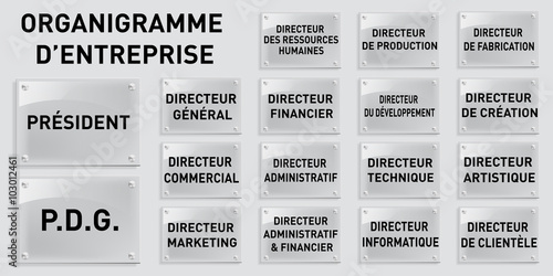 Organigramme d 39 entreprise stock image and royalty free for Organigramme online