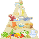 Piramide Alimentare Italiana su Sfondo Bianco