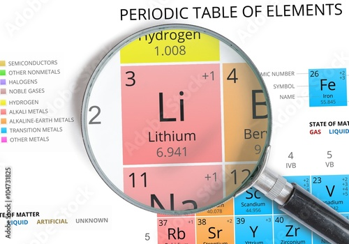 Lithium symbol li element of the periodic table zoomed with lithium symbol li element of the periodic table zoomed with magnifying glass urtaz Image collections