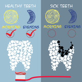 Dental care concept. Healthy and sick teeth.