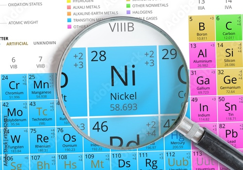 Nickel symbol ni element of the periodic table zoomed with nickel symbol ni element of the periodic table zoomed with mignifier urtaz Images