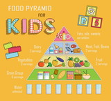 Infographic chart, illustration of a food pyramid for children and kids nutrition. Shows healthy food balance for successful growth, education and progress.