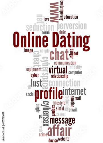 word cloud online dating Boundaries in dating has 3,027 ratings and 198 reviews rene said: while people who aren't christian may not get enjoy this book, it is such a great remi.