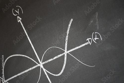 Poster Studying mathematics on a blackboard