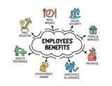 Employee Benefits - Chart with keywords and icons - Sketch