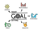 Smart Goal Setting. Chart with keywords and icons. Sketch - 108884246