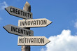 Creativity, innovation, incentive, motivation signpost