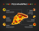 Pizza infographic. Vector slice of cheesy pizza poster ingredien