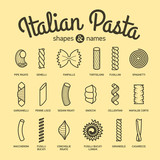 Italian Pasta, shapes and names collection. Part 1.