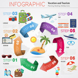 Vacation Timeline Infographics