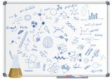 phial science whiteboard