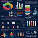 Pharmaceutical infographic for presentation design