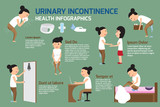 Urinary incontinence Infographic elements. Cartoon character det