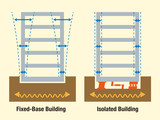 earthquake resistant structure contrast diagram, conventional structure and isolated building, base isolated system