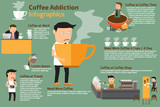 coffee addiction elements infographics. businessman need more co