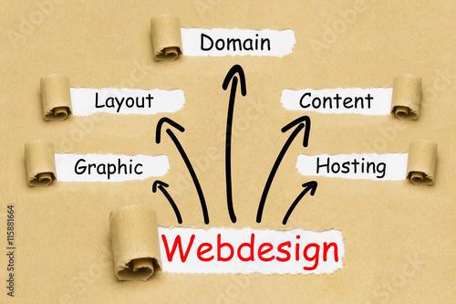 Poster Webdesign Concept