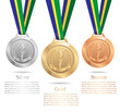 Gold medal, Silver medal, and Bronze medal.