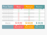 Fototapety Vector pricing table for websites and applications.