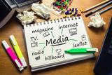 Media Channels - 117531290