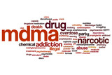 MDMA word cloud
