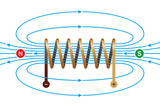 Magnetic field of a current-carrying coil. Electromagnetic coil, conductor, made of a copper wire spiral. In the helix the field lines are parallel and directed from north to south pole. Illustration. - 119260871