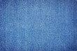 Quadro Texture of denim or blue jeans background