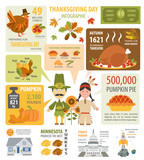 Thanksgiving day, interesting facts in infographic. Graphic temp