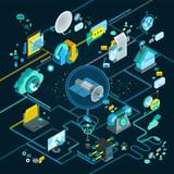 Telecommunication Isometric Flowchart