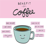 Benefit of coffee chart illustration