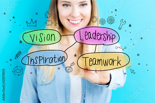 Poster Leadership concept with young woman
