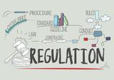 Regulations Concept - 121125837