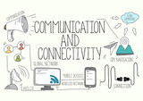 Communication and Connectivity Concept