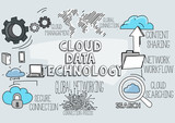 Cloud Data Technology Concept