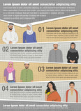 Vector brochure backgrounds with muslim people. Infographic template design.