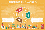 Around The World infographic flat vector illustration. Presentation Concept