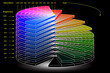RGB - HSB Colour model - Wedges showing Hue, Saturation and Brightness - Black background